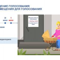 Всероссийское голосование 2020